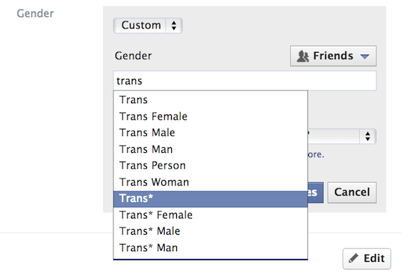 Gender Transition on Social Networking Sites