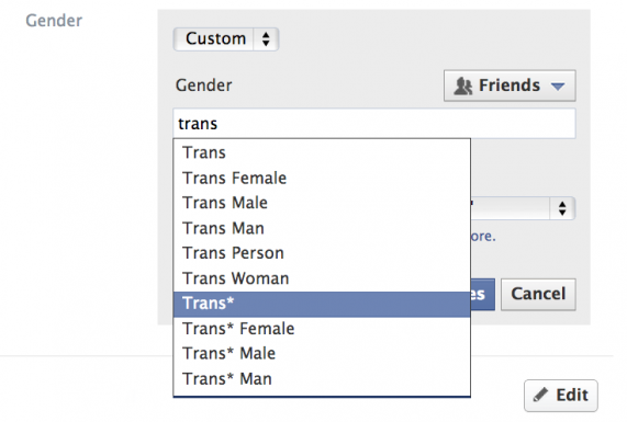 Gender Transition on Social Networking Sites - STAR LAB